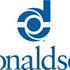 Donaldson Company, Inc. (DCI): Are Hedge Funds Right About This Stock?
