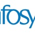 Here is What Hedge Funds Think About Infosys Ltd ADR (INFY)