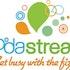 Sodastream International Ltd (SODA), Amarin Corporation plc (ADR) (AMRN): Five of Last Week's Biggest Losers