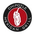This Chipotle Mexican Grill, Inc. (CMG) Data Will Make Investors Very Happy