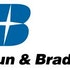 Dun & Bradstreet Corp (DNB): Are Hedge Funds Right About This Stock?