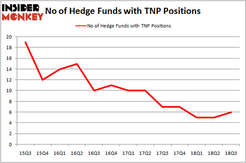 No of Hedge Funds With TNP Positions