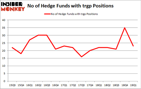 No of Hedge Funds with TRGP Positions