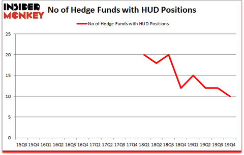 Is HUD A Good Stock To Buy?