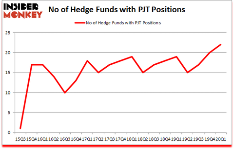 Is PJT A Good Stock To Buy?