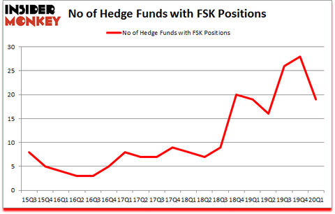 Is FSK A Good Stock To Buy?