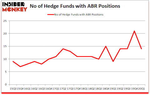 Is ABR A Good Stock To Buy?