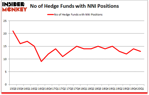 Is NNI A Good Stock To Buy?