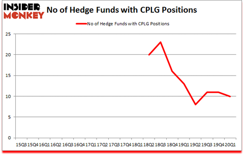 Is CPLG A Good Stock To Buy?