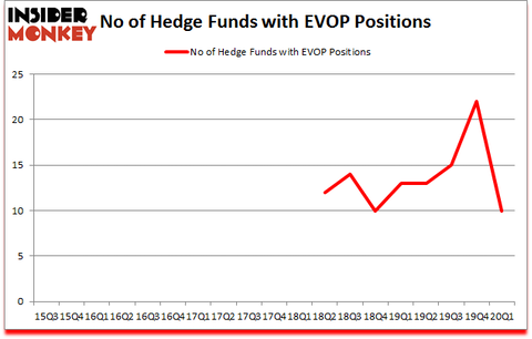 Is EVOP A Good Stock To Buy?