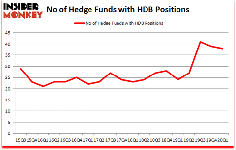 Is HDB A Good Stock To Buy?