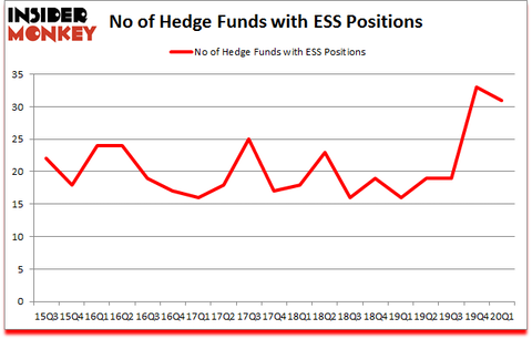 Is ESS A Good Stock To Buy?
