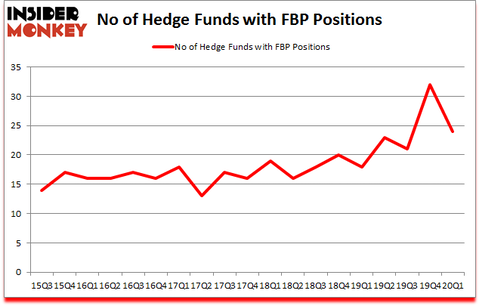 Is FBP A Good Stock To Buy?
