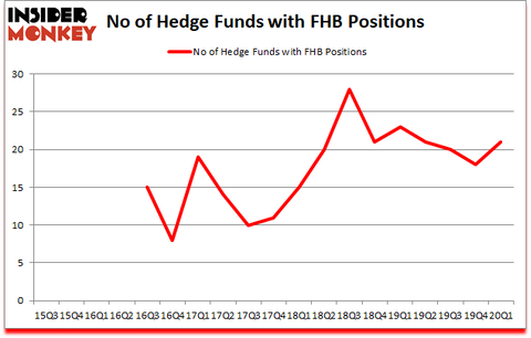 Is FHB A Good Stock To Buy?