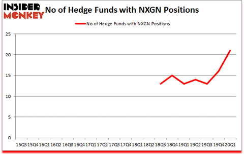 Is NXGN A Good Stock To Buy?