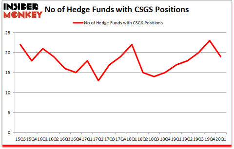 Is CSGS A Good Stock To Buy?