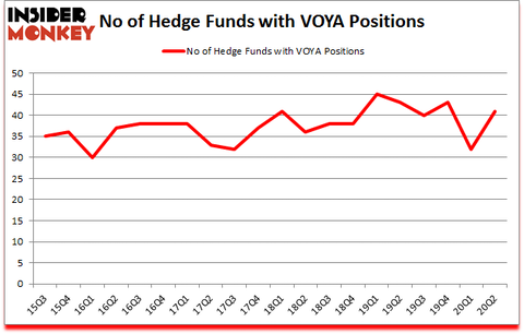 Is VOYA A Good Stock To Buy?