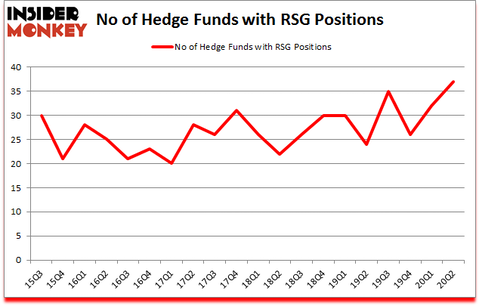 Is RSG A Good Stock To Buy?