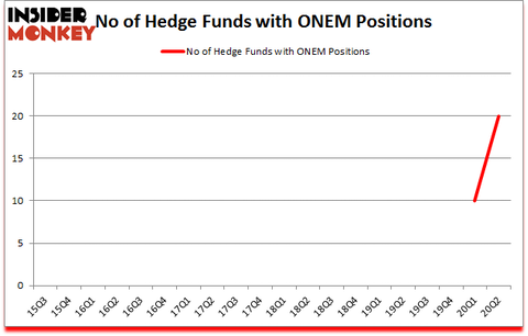 Is ONEM A Good Stock To Buy?