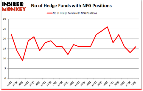 Is NFG A Good Stock To Buy?